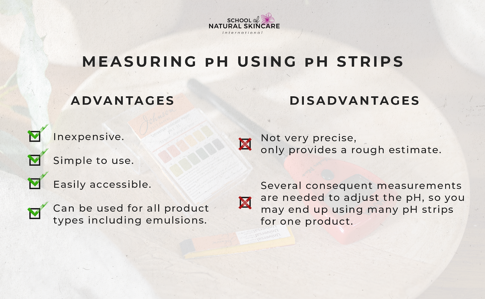 How to test and adjust the pH of natural skincare products (and why you should) Skincare Formulation